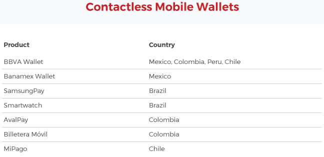 Why Digital Wallets Aren't Working in Latin America—and How