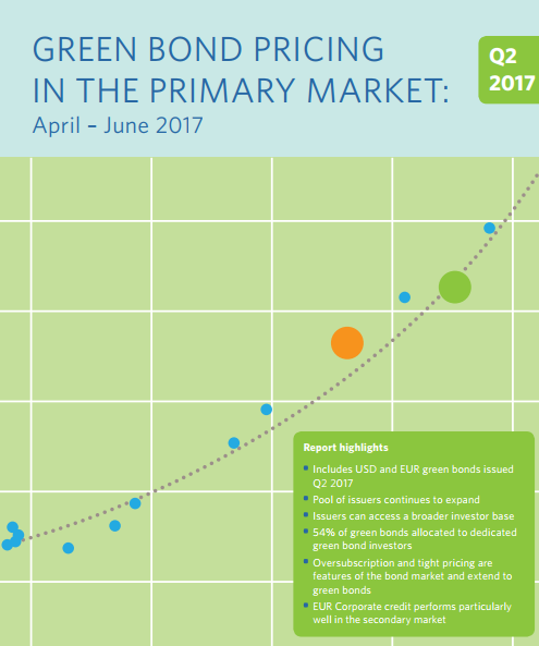 Green Bond Pricing In The Primary Market Latest Climate Bonds - Primary market